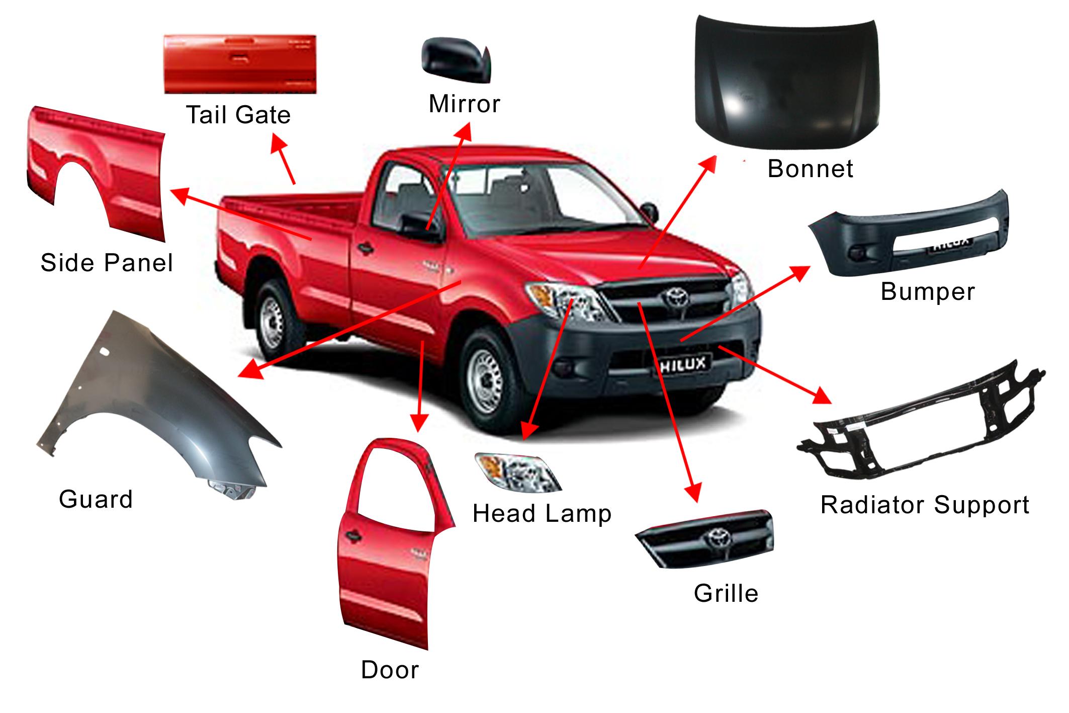 Cars Parts: Cars Parts List